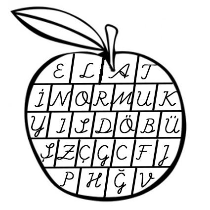 Elma Şablonları