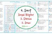 4. Sınıf Sosyal Bilgiler 2. Dönem 2. Yazılı Sınavı
