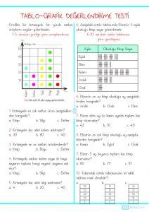 thumbnail of TABLO GRAFİK DEĞERLENDİRME TEST